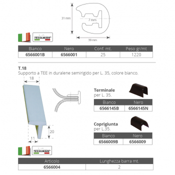 PVC Fender Profile L.35